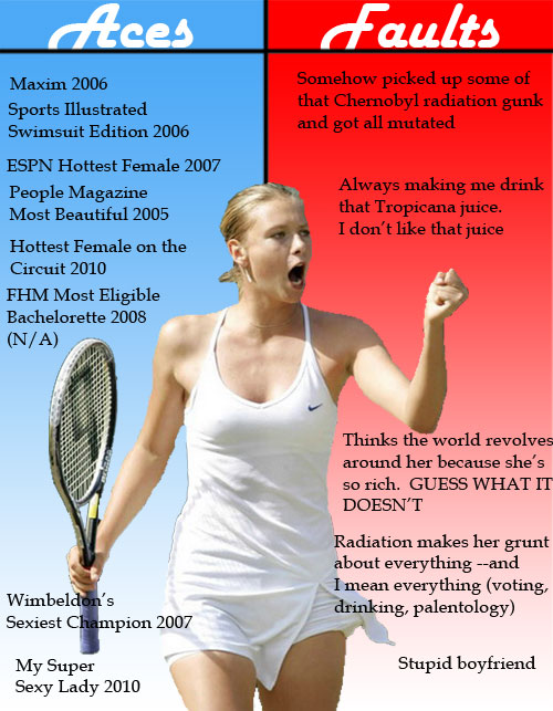 Aces and Faults With Maria Sharapova